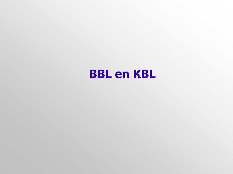 BBL en KBL