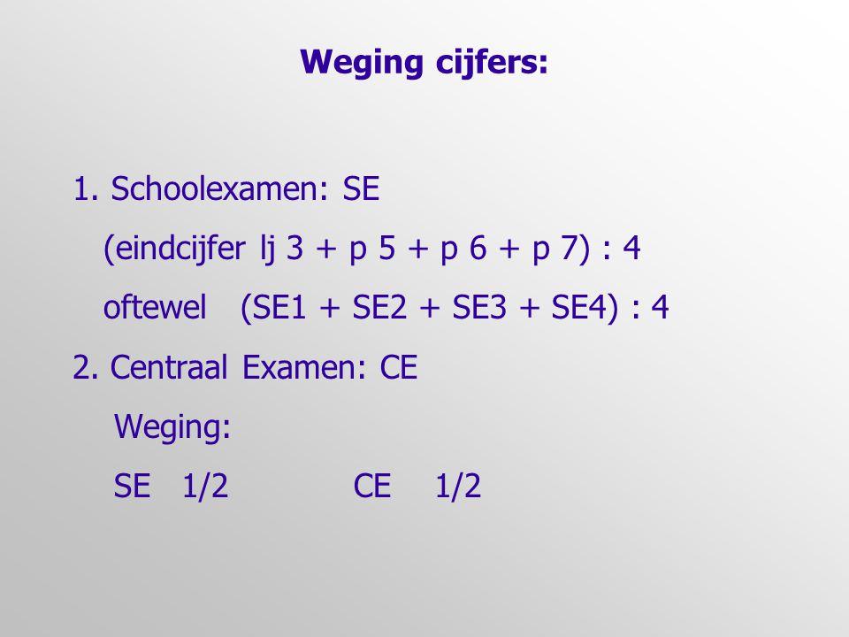 Weging cijfers: 1. Schoolexamen: SE (eindcijfer lj 3 + p 5 + p 6 + p 7) : 4 oftewel (SE1 + SE2 + SE3 + SE4) : 4 2. Centraal Examen: CE Weging: SE 1/2