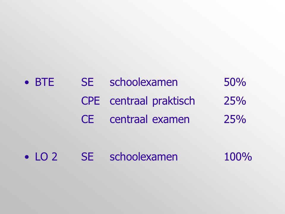 •BTESEschoolexamen 50% CPE centraal praktisch25% CEcentraal examen25% •LO 2SEschoolexamen100%