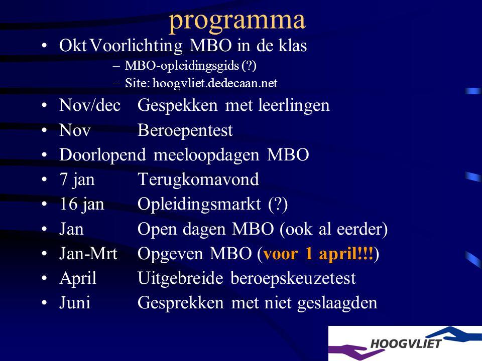 programma •OktVoorlichting MBO in de klas –MBO-opleidingsgids (?) –Site: hoogvliet.dedecaan.net •Nov/decGespekken met leerlingen •NovBeroepentest •Doo
