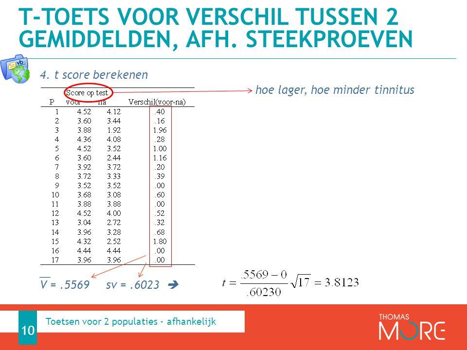 4. t score berekenen hoe lager, hoe minder tinnitus V =.5569 sv =.6023  T-TOETS VOOR VERSCHIL TUSSEN 2 GEMIDDELDEN, AFH. STEEKPROEVEN 10 Toetsen voor