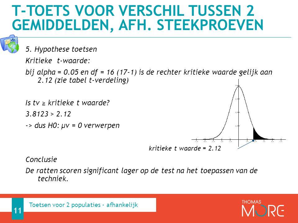 5. Hypothese toetsen Kritieke t-waarde: bij alpha = 0.05 en df = 16 (17-1) is de rechter kritieke waarde gelijk aan 2.12 (zie tabel t-verdeling) Is tv