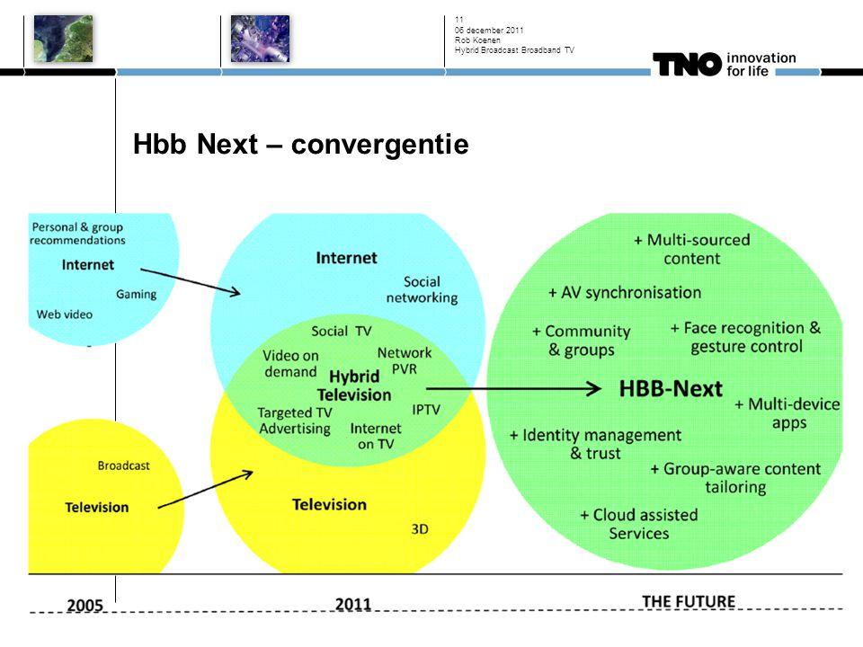 Hbb Next – convergentie 06 december 2011 Rob Koenen Hybrid Broadcast Broadband TV 11