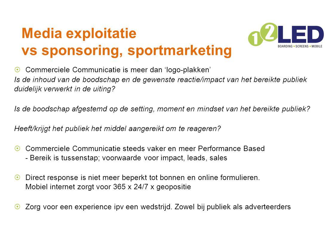 Media exploitatie vs sponsoring, sportmarketing  Commerciele Communicatie is meer dan 'logo-plakken' Is de inhoud van de boodschap en de gewenste rea