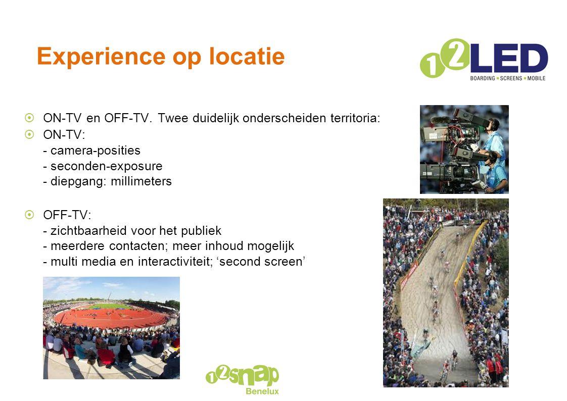 Experience op locatie  ON-TV en OFF-TV. Twee duidelijk onderscheiden territoria:  ON-TV: - camera-posities - seconden-exposure - diepgang: millimete