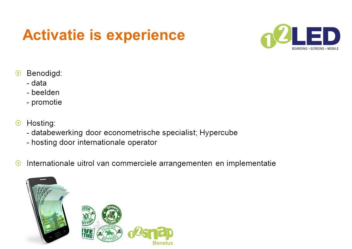 Activatie is experience  Benodigd: - data - beelden - promotie  Hosting: - databewerking door econometrische specialist; Hypercube - hosting door in