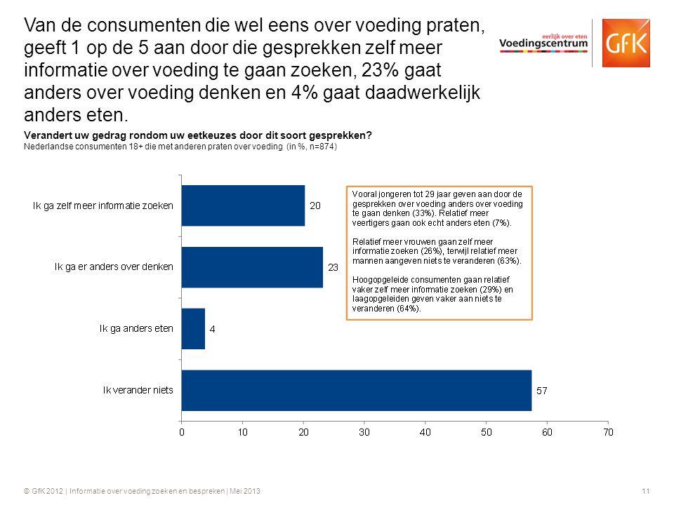 © GfK 2012 | Informatie over voeding zoeken en bespreken | Mei 201311 Verandert uw gedrag rondom uw eetkeuzes door dit soort gesprekken? Nederlandse c