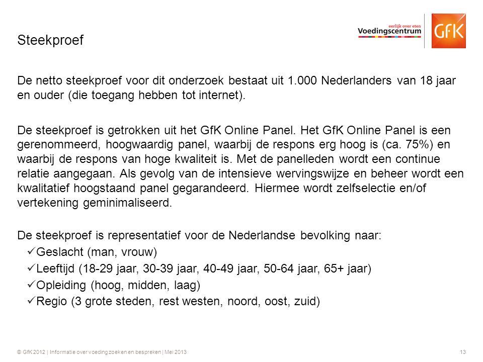 © GfK 2012 | Informatie over voeding zoeken en bespreken | Mei 201313 De netto steekproef voor dit onderzoek bestaat uit 1.000 Nederlanders van 18 jaa
