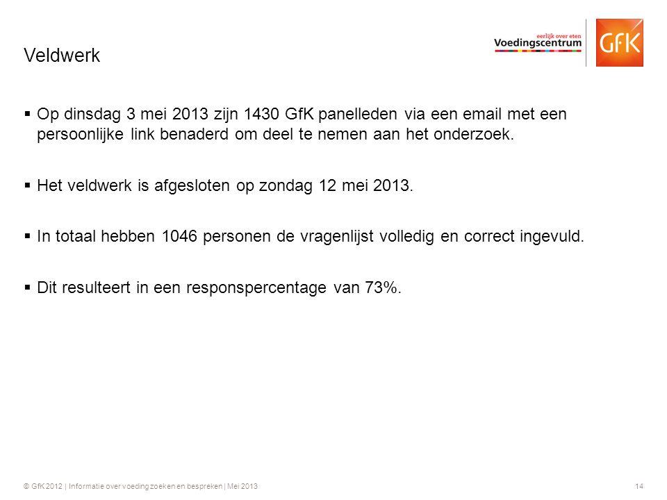 © GfK 2012 | Informatie over voeding zoeken en bespreken | Mei 201314  Op dinsdag 3 mei 2013 zijn 1430 GfK panelleden via een email met een persoonli
