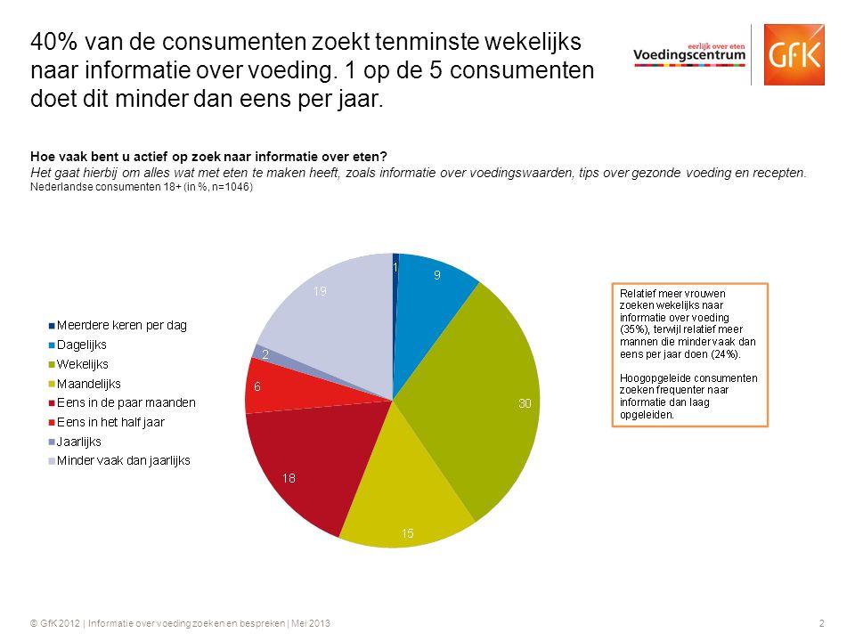 © GfK 2012   Informatie over voeding zoeken en bespreken   Mei 201313 De netto steekproef voor dit onderzoek bestaat uit 1.000 Nederlanders van 18 jaar en ouder (die toegang hebben tot internet).