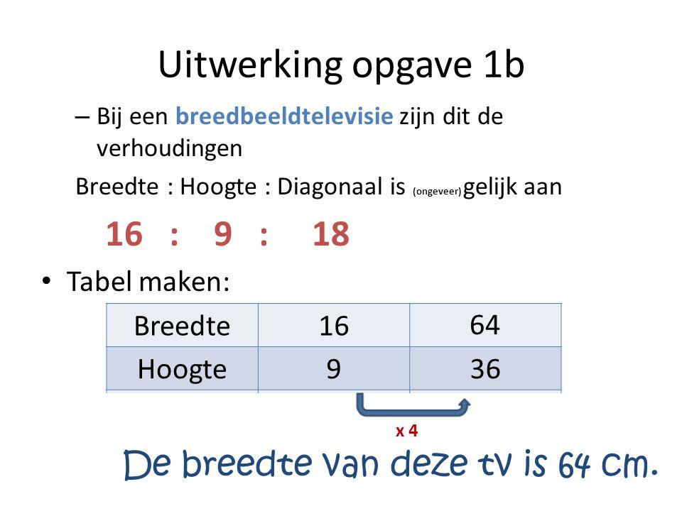 Uitwerking opgave 1b – Bij een breedbeeldtelevisie zijn dit de verhoudingen Breedte : Hoogte : Diagonaal is (ongeveer) gelijk aan 16 : 9 : 18 • Tabel maken: Breedte16 Hoogte936 Diagonaal18 x 4 64 De breedte van deze tv is 64 cm.