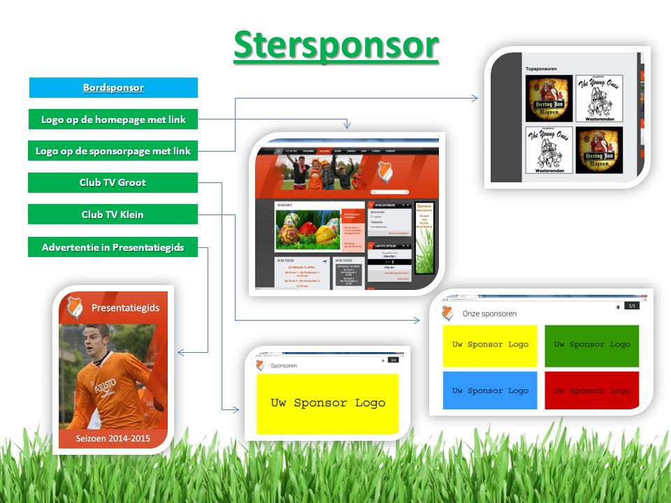 Stersponsor Bordsponsor Logo op de sponsorpage met link Club TV Groot Club TV Klein Advertentie in Presentatiegids