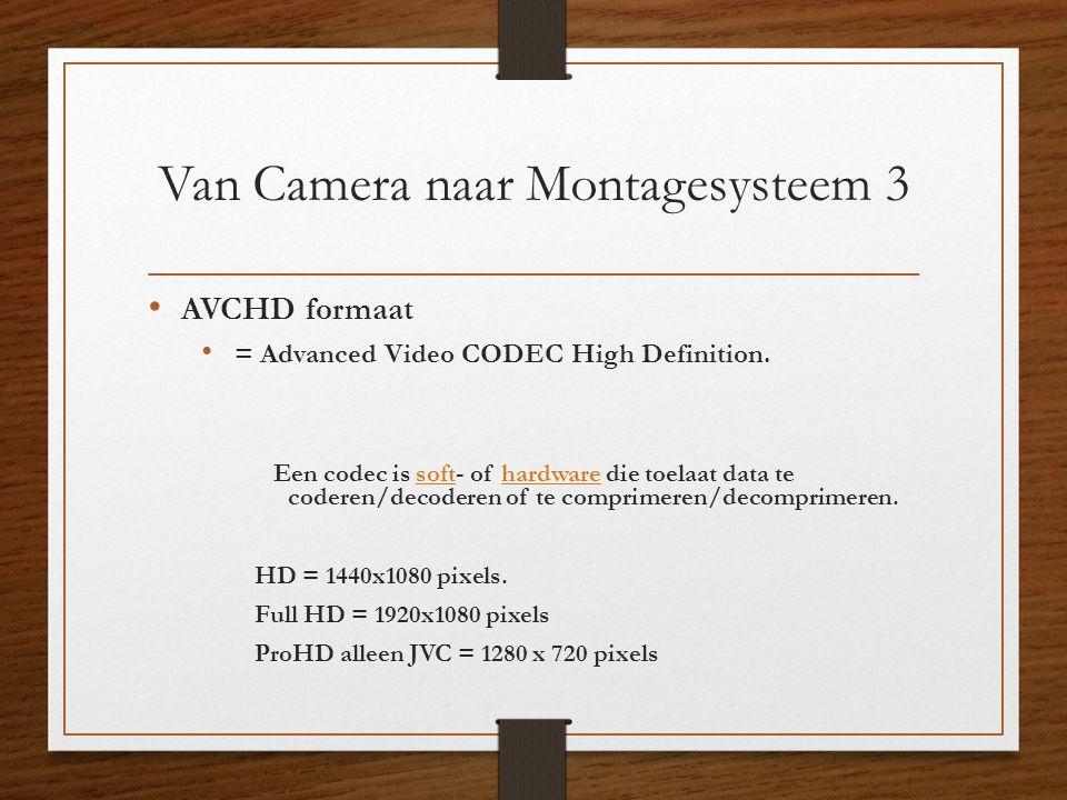 Van Camera naar Montagesysteem 3 • AVCHD formaat • = Advanced Video CODEC High Definition. Een codec is soft- of hardware die toelaat data te coderen/
