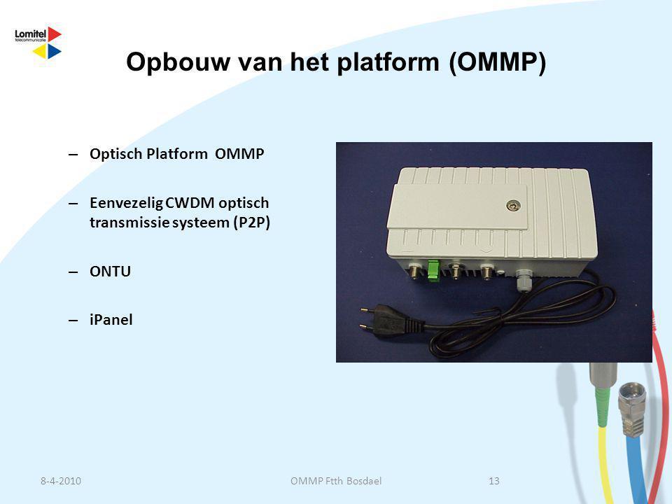 – Optisch Platform OMMP – Eenvezelig CWDM optisch transmissie systeem (P2P) – ONTU – iPanel 8-4-201013OMMP Ftth Bosdael Opbouw van het platform (OMMP)