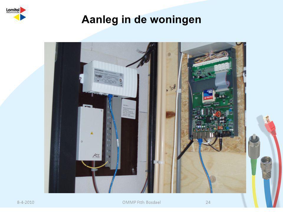 8-4-201024OMMP Ftth Bosdael Aanleg in de woningen