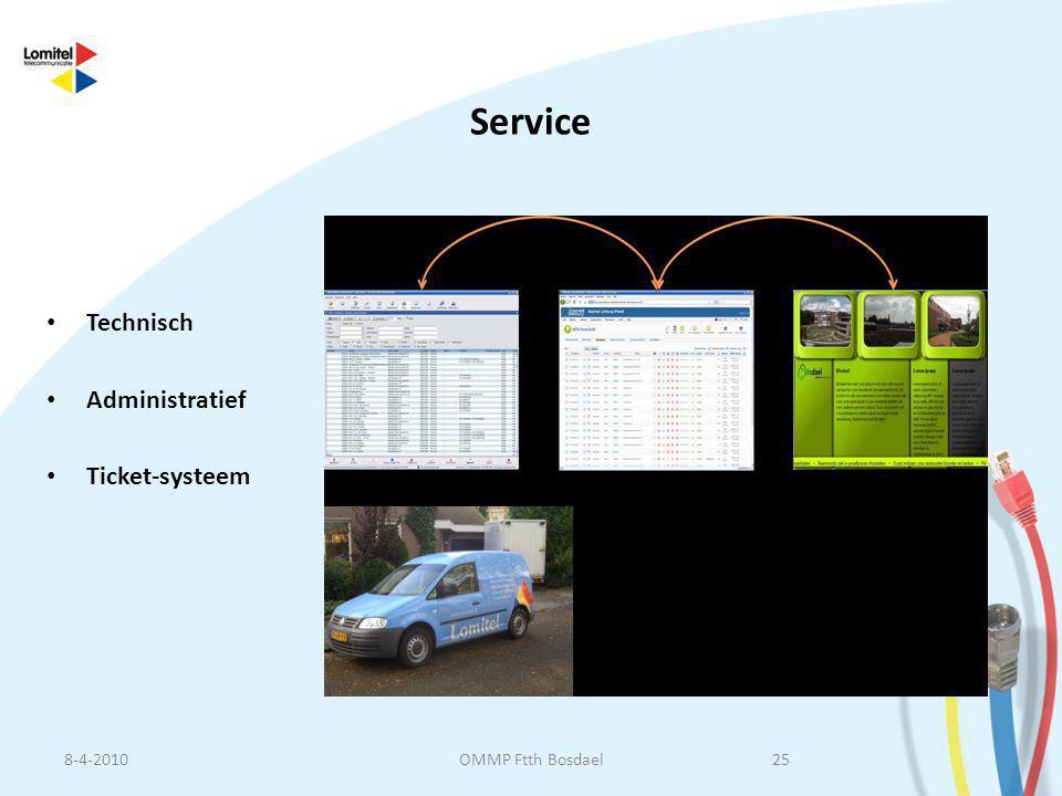 Service • Technisch • Administratief • Ticket-systeem 8-4-201025OMMP Ftth Bosdael