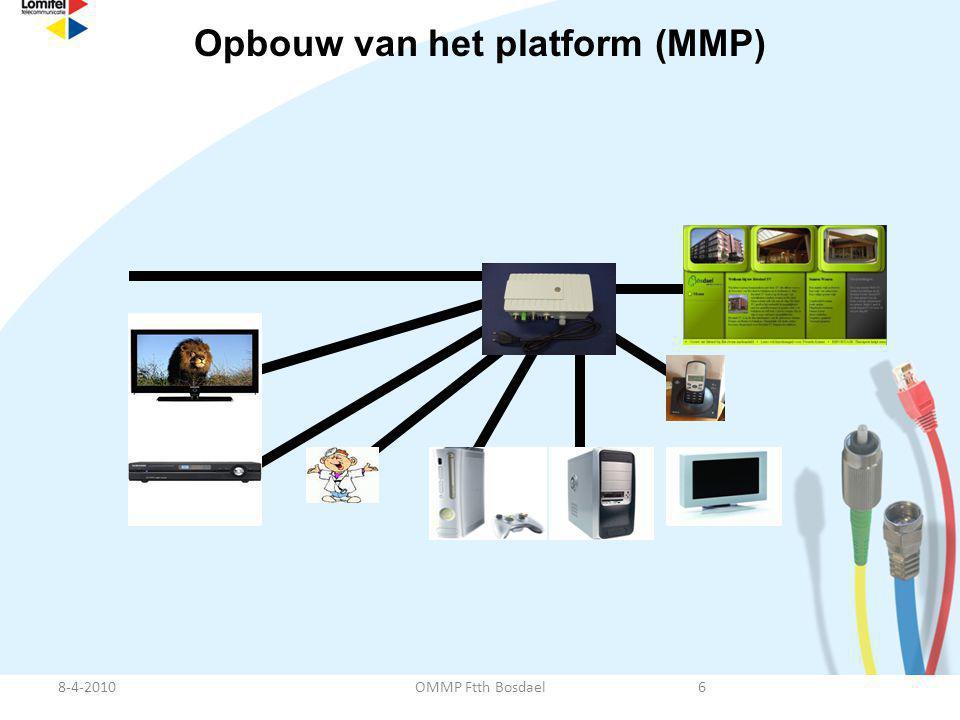 8-4-20106OMMP Ftth Bosdael Opbouw van het platform (MMP)