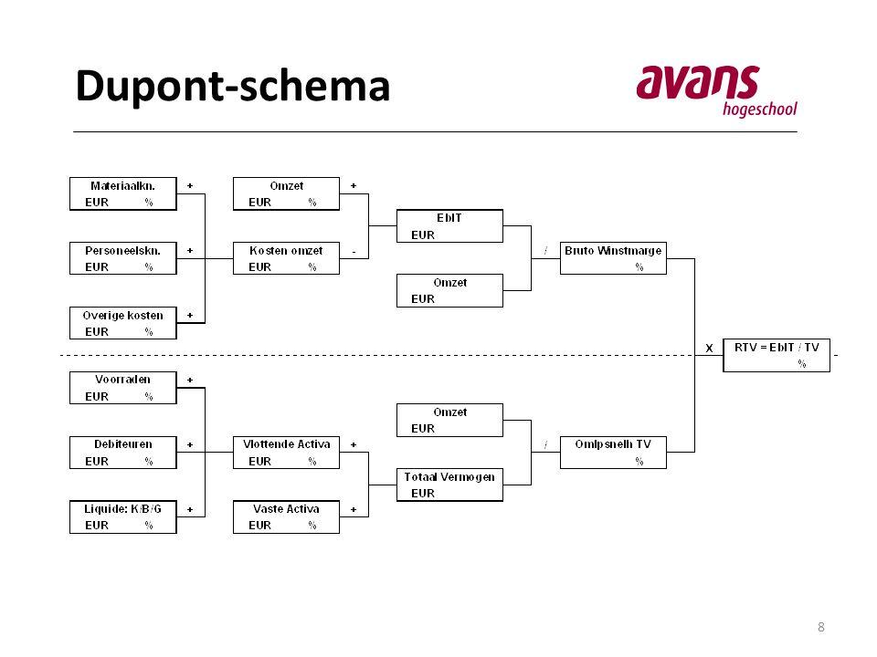 8 Dupont-schema