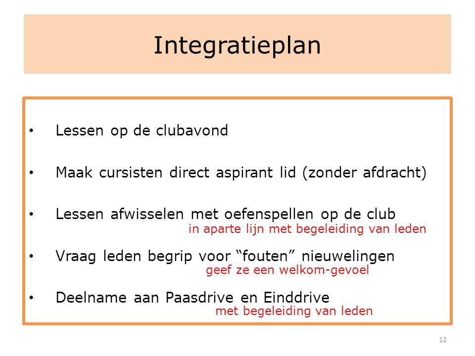 Integratieplan • Lessen op de clubavond • Maak cursisten direct aspirant lid (zonder afdracht) • Lessen afwisselen met oefenspellen op de club • Vraag