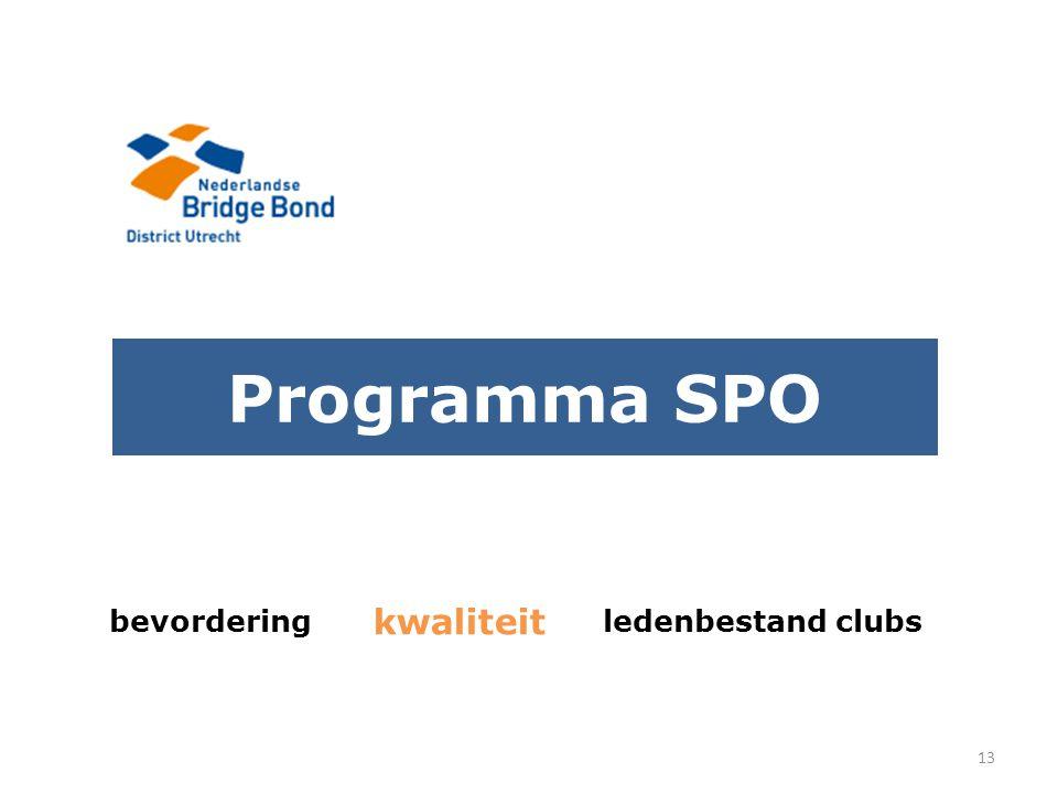 Programma SPO bevordering ledenbestand clubs 13 kwaliteit