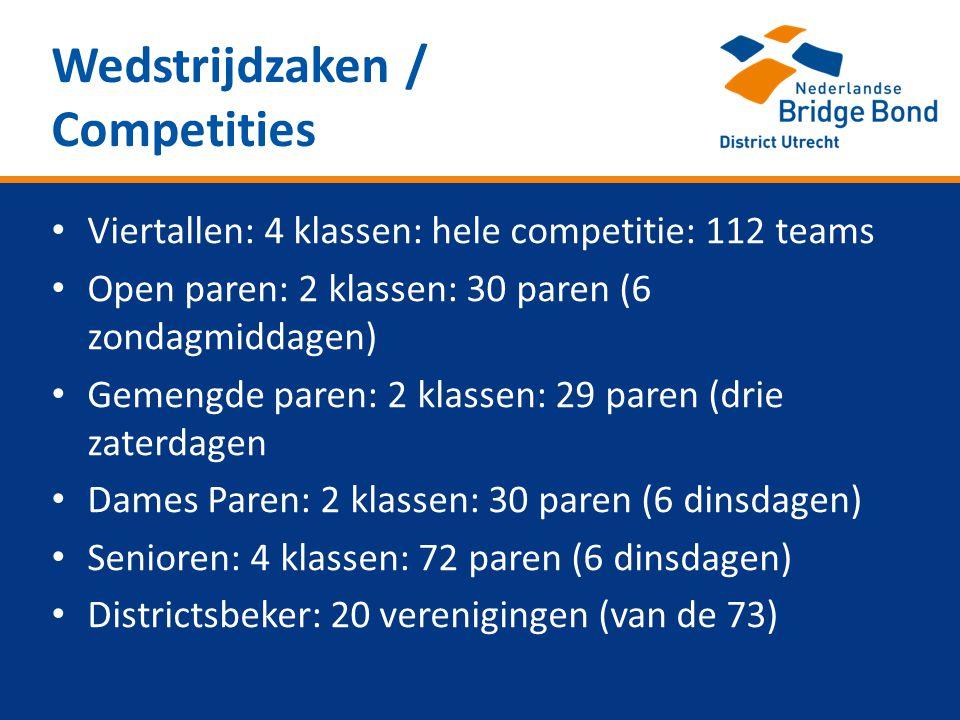 • Viertallen: 4 klassen: hele competitie: 112 teams • Open paren: 2 klassen: 30 paren (6 zondagmiddagen) • Gemengde paren: 2 klassen: 29 paren (drie z