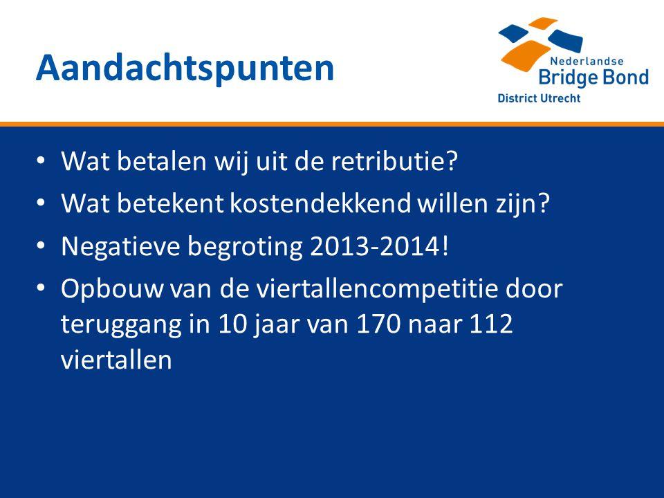 • Wat betalen wij uit de retributie? • Wat betekent kostendekkend willen zijn? • Negatieve begroting 2013-2014! • Opbouw van de viertallencompetitie d
