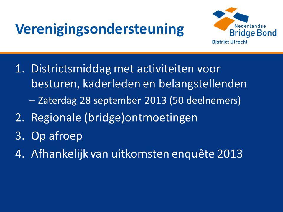 1.Districtsmiddag met activiteiten voor besturen, kaderleden en belangstellenden – Zaterdag 28 september 2013 (50 deelnemers) 2.Regionale (bridge)ontm