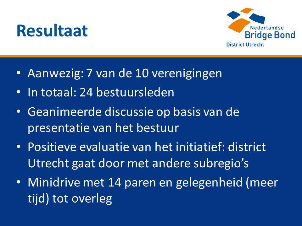 • Aanwezig: 7 van de 10 verenigingen • In totaal: 24 bestuursleden • Geanimeerde discussie op basis van de presentatie van het bestuur • Positieve evaluatie van het initiatief: district Utrecht gaat door met andere subregio's • Minidrive met 14 paren en gelegenheid (meer tijd) tot overleg Resultaat