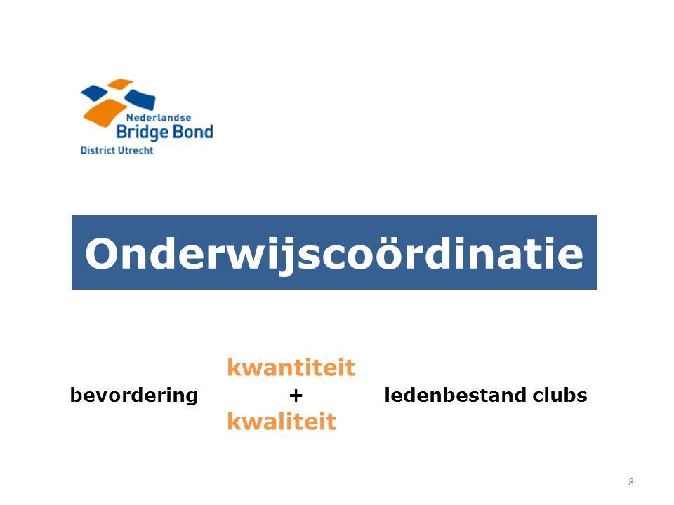 Onderwijscoördinatie bevordering ledenbestand clubs 8 kwantiteit + kwaliteit