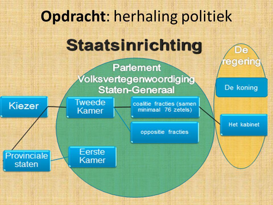 Opdracht: herhaling politiek