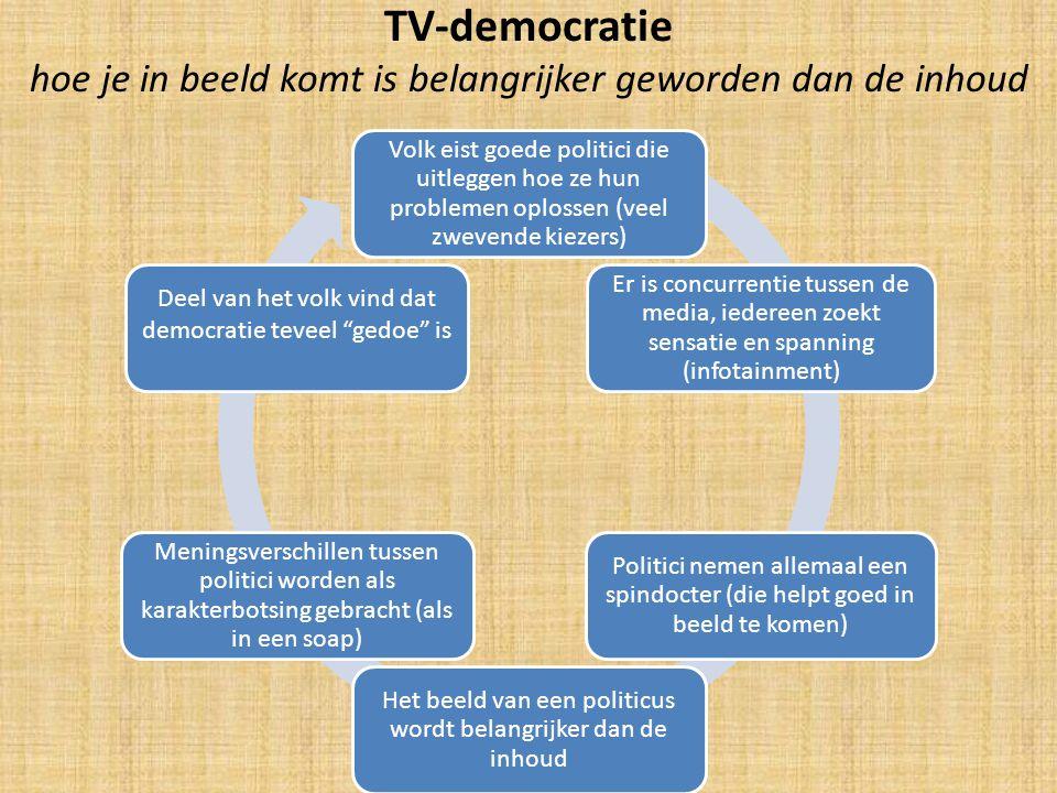 TV-democratie hoe je in beeld komt is belangrijker geworden dan de inhoud Volk eist goede politici die uitleggen hoe ze hun problemen oplossen (veel z