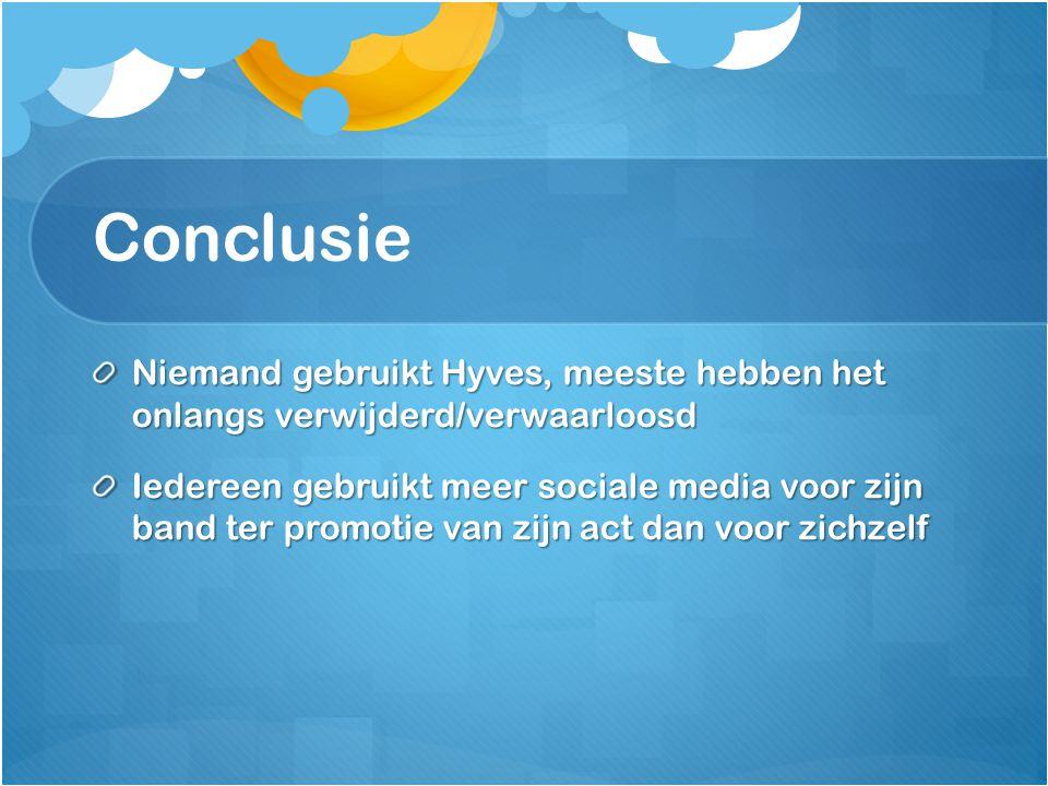 Conclusie Niemand gebruikt Hyves, meeste hebben het onlangs verwijderd/verwaarloosd Iedereen gebruikt meer sociale media voor zijn band ter promotie v