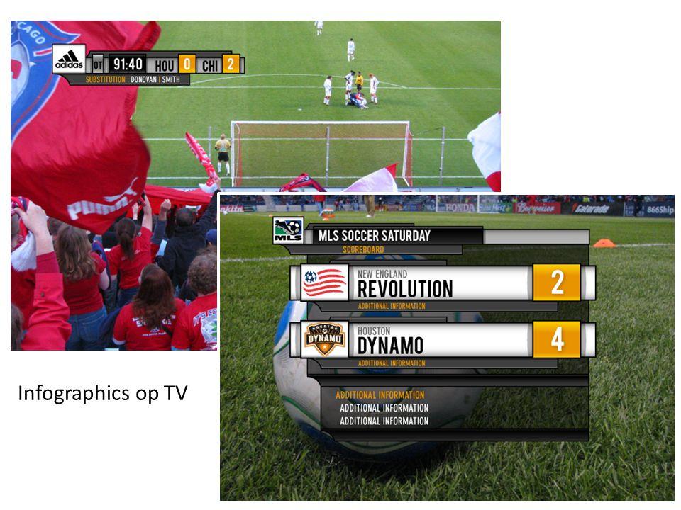 Infographics op TV