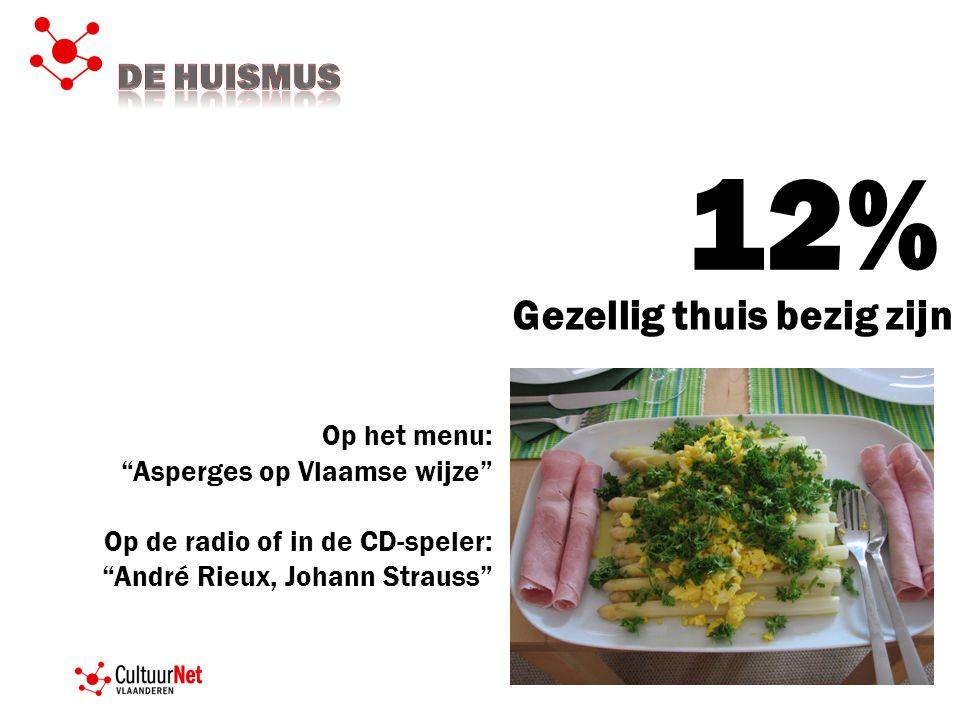 """12% Gezellig thuis bezig zijn Op het menu: """"Asperges op Vlaamse wijze"""" Op de radio of in de CD-speler: """"André Rieux, Johann Strauss"""""""