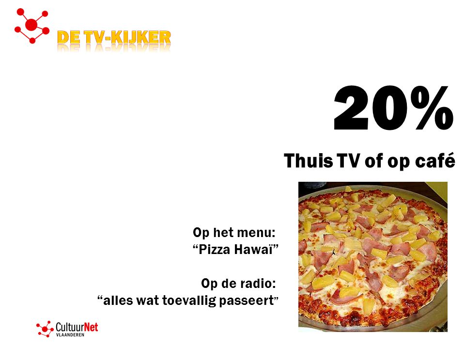 """20% Thuis TV of op café Op het menu: """"Pizza Hawaï"""" Op de radio: """"alles wat toevallig passeert """""""