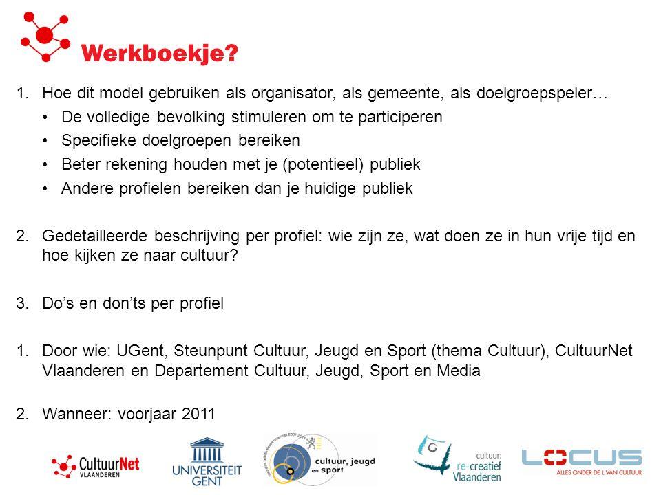 Werkboekje? 1.Hoe dit model gebruiken als organisator, als gemeente, als doelgroepspeler… •De volledige bevolking stimuleren om te participeren •Speci