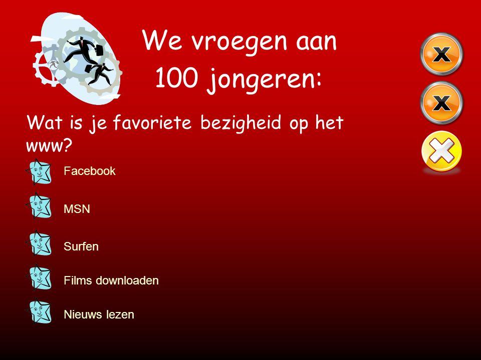 We vroegen aan 100 jongeren: Wat is je favoriete bezigheid op het www? Facebook MSN Surfen Films downloaden Nieuws lezen