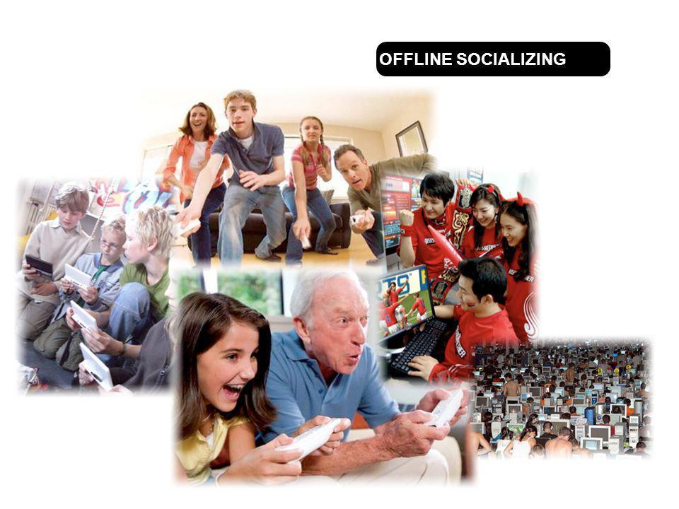 OFFLINE SOCIALIZING