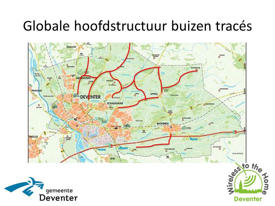 Globale hoofdstructuur buizen tracés