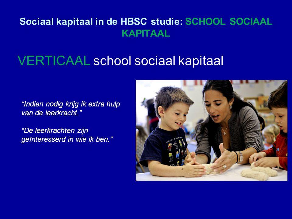 Sociaal kapitaal in de HBSC studie: SCHOOL SOCIAAL KAPITAAL VERTICAAL school sociaal kapitaal Indien nodig krijg ik extra hulp van de leerkracht. De leerkrachten zijn geïnteresserd in wie ik ben.
