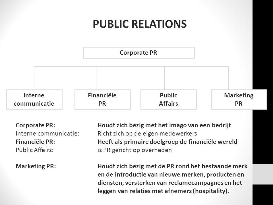 PUBLIC RELATIONS Corporate PR Interne communicatie Financiële PR Public Affairs Marketing PR Corporate PR:Houdt zich bezig met het imago van een bedrijf Interne communicatie:Richt zich op de eigen medewerkers Financiële PR:Heeft als primaire doelgroep de financiële wereld Public Affairs:is PR gericht op overheden Marketing PR:Houdt zich bezig met de PR rond het bestaande merk en de introductie van nieuwe merken, producten en diensten, versterken van reclamecampagnes en het leggen van relaties met afnemers (hospitality).