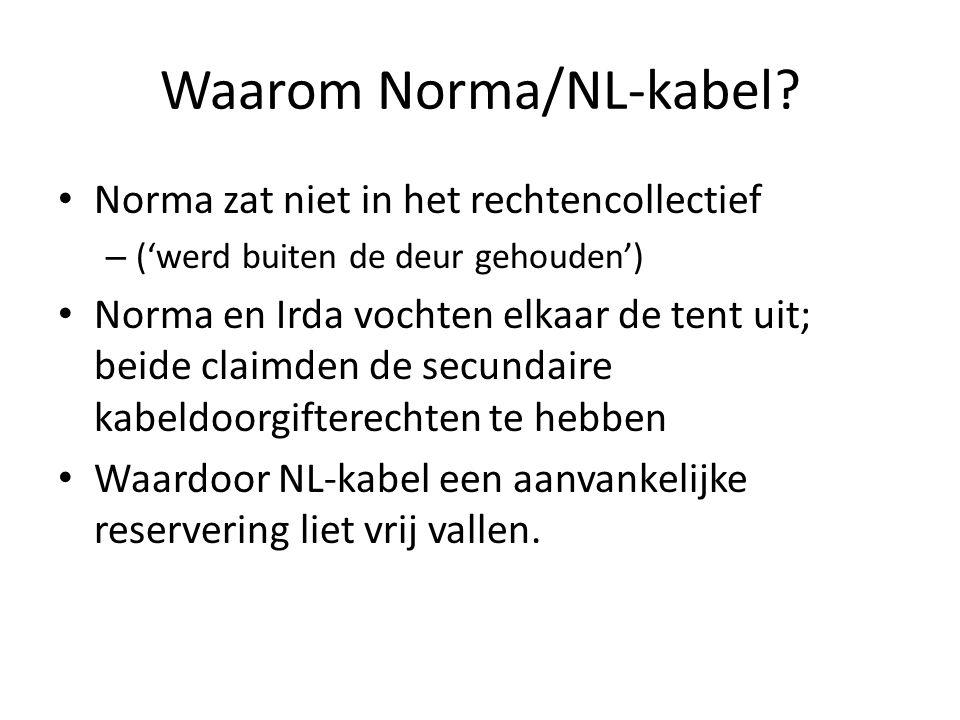 Waarom Norma/NL-kabel.