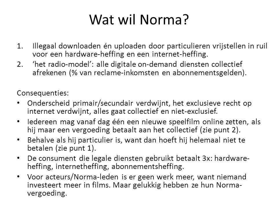 Wat wil Norma.