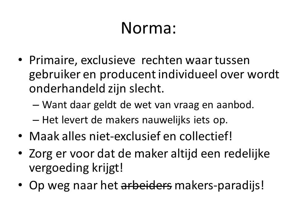 Norma: • Primaire, exclusieve rechten waar tussen gebruiker en producent individueel over wordt onderhandeld zijn slecht.