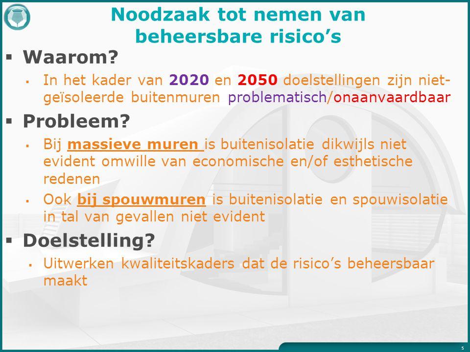 Noodzaak tot nemen van beheersbare risico's  Waarom?  In het kader van 2020 en 2050 doelstellingen zijn niet- geïsoleerde buitenmuren problematisch/