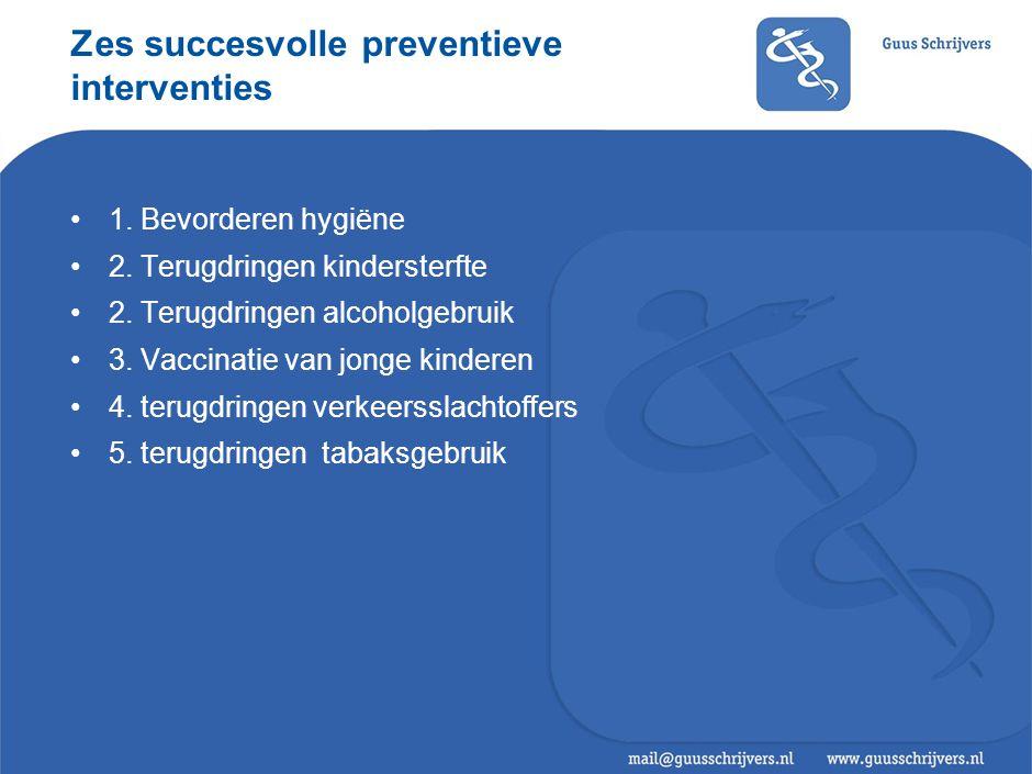 Zes succesvolle preventieve interventies •1. Bevorderen hygiëne •2.