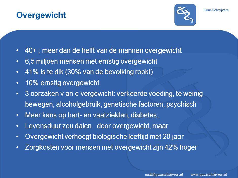 Overgewicht •40+ ; meer dan de helft van de mannen overgewicht •6,5 miljoen mensen met ernstig overgewicht •41% is te dik (30% van de bevolking rookt) •10% ernstig overgewicht •3 oorzaken v an o vergewicht: verkeerde voeding, te weinig bewegen, alcoholgebruik, genetische factoren, psychisch •Meer kans op hart- en vaatziekten, diabetes, •Levensduur zou dalen door overgewicht, maar •Overgewicht verhoogt biologische leeftijd met 20 jaar •Zorgkosten voor mensen met overgewicht zijn 42% hoger •