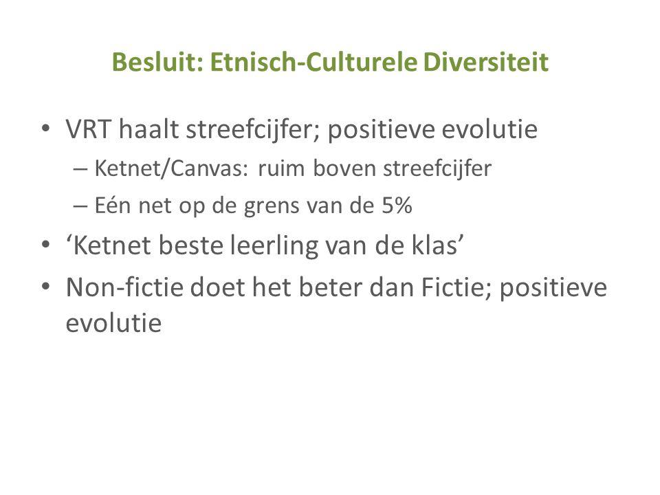 Besluit: Etnisch-Culturele Diversiteit • VRT haalt streefcijfer; positieve evolutie – Ketnet/Canvas: ruim boven streefcijfer – Eén net op de grens van