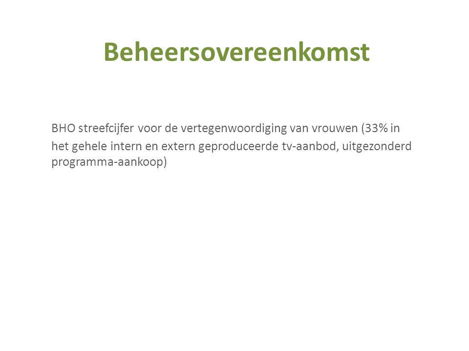 BHO streefcijfer voor de vertegenwoordiging van vrouwen (33% in het gehele intern en extern geproduceerde tv-aanbod, uitgezonderd programma-aankoop) B