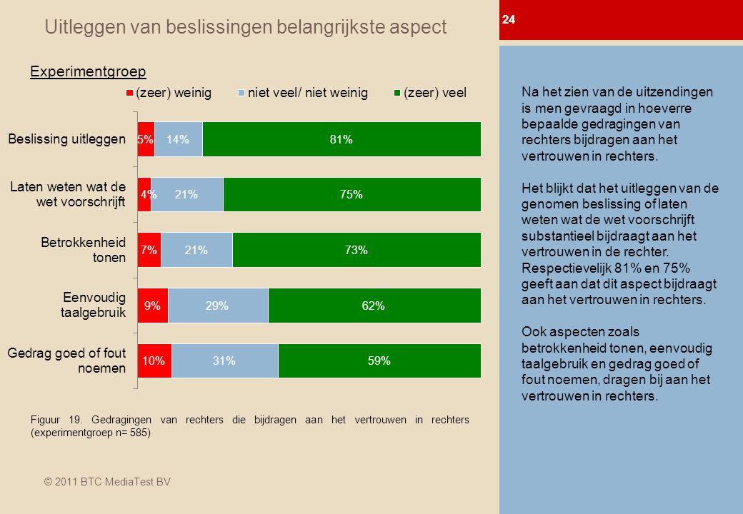 © 2011 BTC MediaTest BV Uitleggen van beslissingen belangrijkste aspect 24 0-meting Afl.